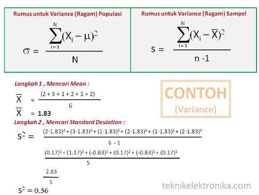 Contoh Rumus Variance (Variasi)