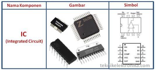 Jenis-jenis IC (Integrated Circuit)