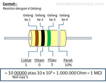 Perhitungan untuk Resistor dengan 4 Gelang warna