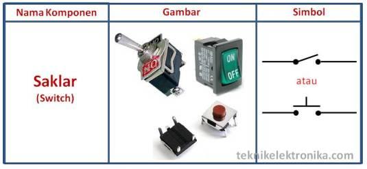 Jenis-jenis Saklar (Switch)