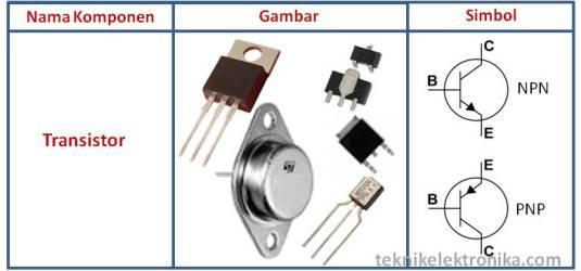 Jensi-Jenis Transistor
