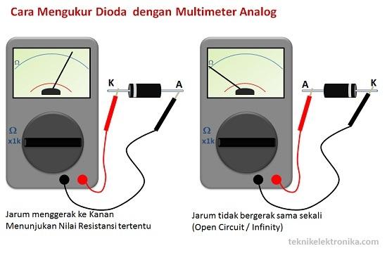 Cara Mengukur Dioda dengan Multimeter Analog