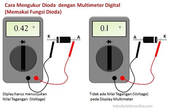 Cara Mengukur Dioda dengan Menggunakan Multimeter Digital (Fungsi Dioda)
