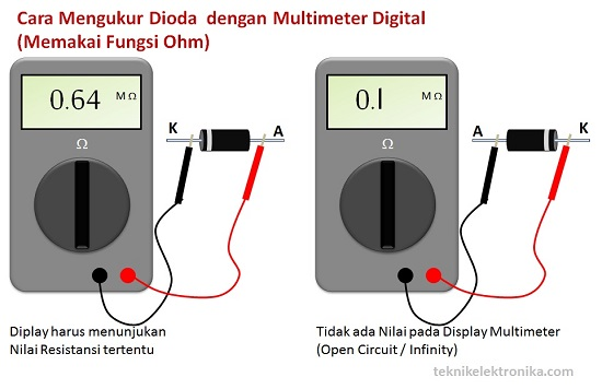 Cara Mengukur Dioda dengan Multimeter Digital (Fungsi Ohm)