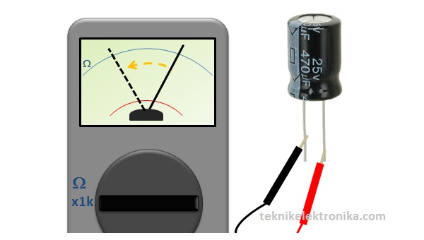 Cara Mengukur Kapasitor dengan Multimeter