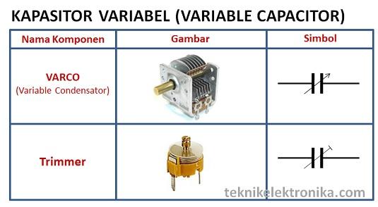 Kapasitor Variabel (Variable Capasitor)