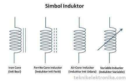 Simbol-simbol Induktor (Coil)