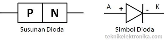 Simbol Dioda dan Susunannya