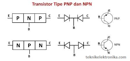 Tipe Transistor NPN dan PNP beserta simbolnya