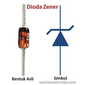 Bentuk dan simbol Dioda Zener