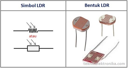 Bentuk dan Simbol LDR (Light Dependent Resistor)