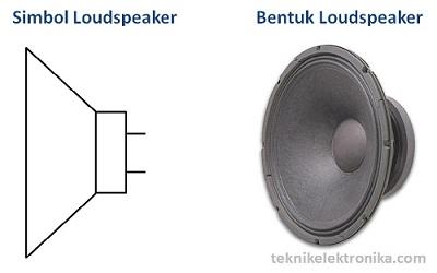 Simbol dan bentuk Loudspeaker