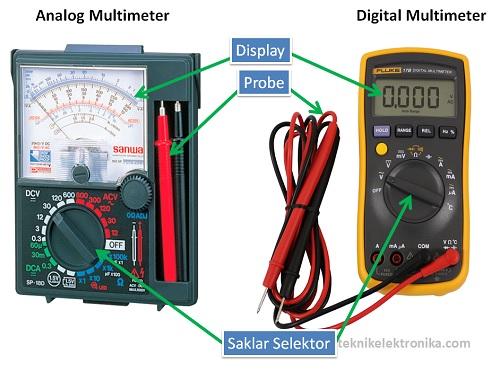 Bagian-bagian Multimeter (Multitester)
