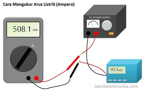 Cara Mengukur Arus Listrik (Ampere)