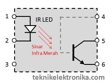 Prinsip Kerja Optocoupler