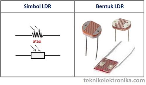 Simbol dan Bentuk LDR