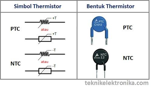 Simbol dan Bentuk Thermistor