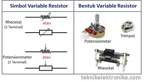 Simbol dan Bentuk Variable Resistor