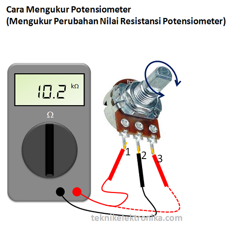 Cara mengukur Potensiometer (mengukur perubahan nilai resistansi)