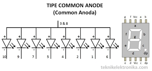 LED Seven Segment Display Tipe Common Anoda