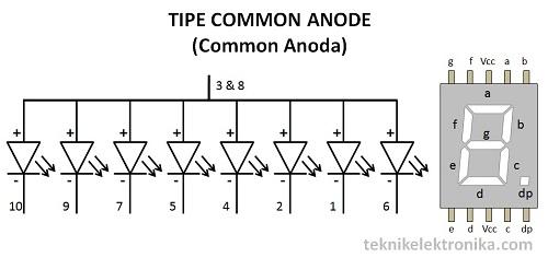 LED Seven Segment Display Tipe Common Anoda