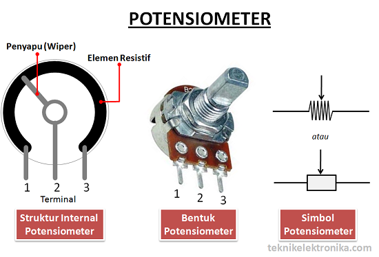 Pengertian Fungsi Potensiometer on dc motor internal wiring diagram