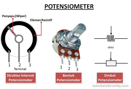 Simbol, Bentuk dan Fungsi Potensiometer