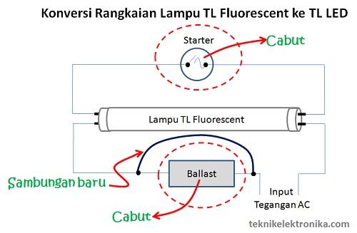 Konversi Lampu TL Fluorescent ke LED