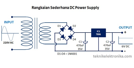 Prinsip Kerja DC Power Supply (Catu Daya/Adaptor)