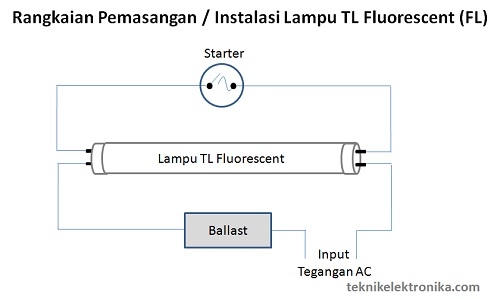 rangkaian lampu tl fluorescent dan lampu tl led rh teknikelektronika com 40 Watt Harga Lampu TL Daftar Lumen Lampu TL