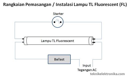 Rangkaian Lampu TL Fluorescent