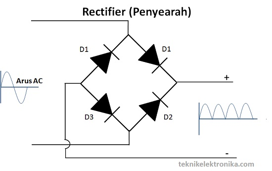 Prinsip Kerja Dc Power Supply Catu Daya Adaptor