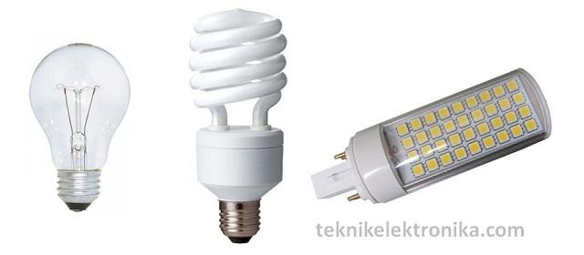 Jenis-jenis Lampu Listrik dan Simbolnya