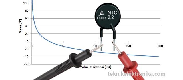 Cara mengukur Thermistor NTC dan PTC
