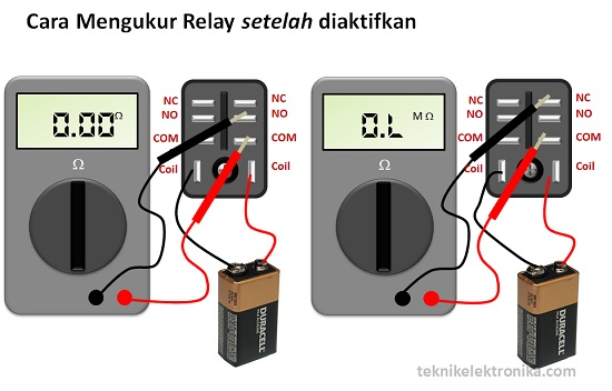 Cara Mengukur Relay setelah diaktifkan