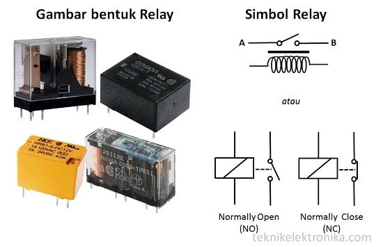 Gambar bentuk dan Simbol relay