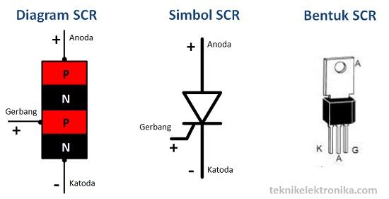 Bentuk dan Simbol SCR (Silicon Control Rectifier)