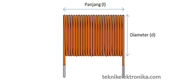 Cara Membuat Induktor (Coil) yang berinti udara