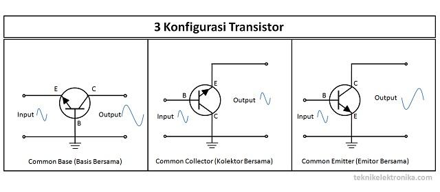 3 Konfigurasi Transistor bipolar