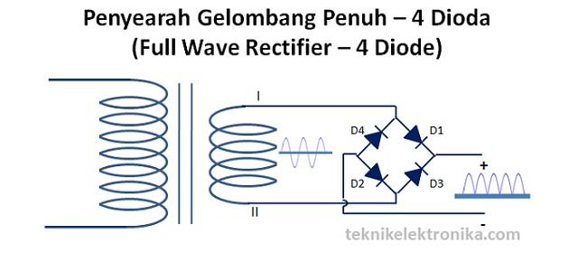 Penyearah Gelombang Penuh (Full Wave Rectifier)