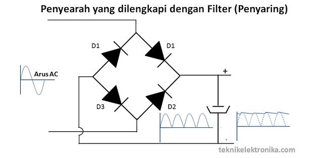 Penyearah dengan Filter Kapasitor