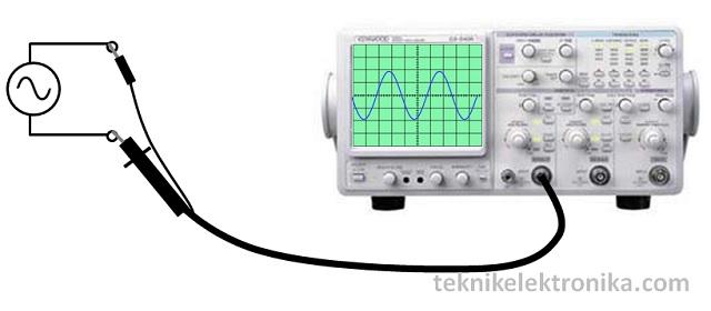 Cara Mengukur Tegangan AC dan Menghitung Frekuensi dengan Osiloskop