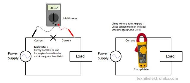 Cara Mengunakan Tang Ampere (Clamp Meter)
