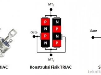 Pengertian TRIAC dan Aplikasinya