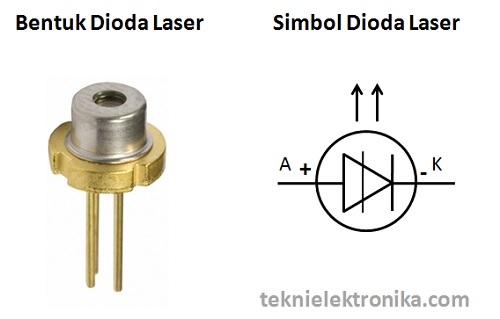 Bentuk dan simbol Dioda Laser