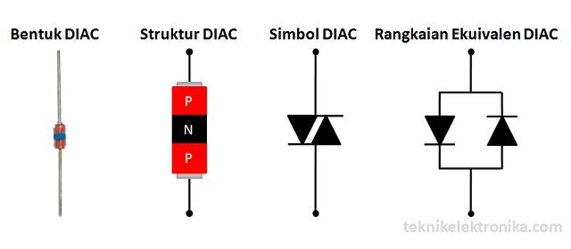Pengertian DIAC dan cara kerja DIAC, simbol DIAC, struktur DIAC