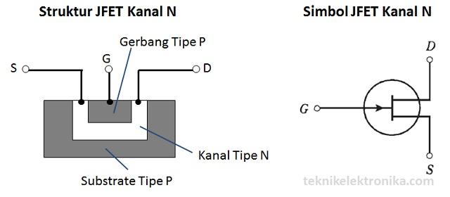 pengertian field effect transistor  fet  dan jenis