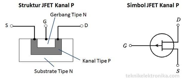 Junction Field Effect Transistor