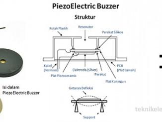 Pengertian Piezoelectric Buzzer dan Cara Kerja Buzzer