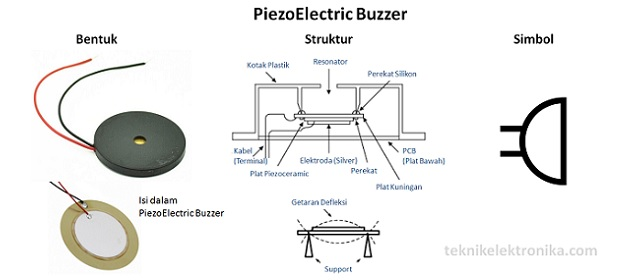 Piezoelectric Tone Buzzer Alarm 3 24v 12vdc With Mounting Holes likewise Project 66728475 further Cmos Piezo Transducer Buzzer Driver Circuit further Pengertian Piezoelectric Buzzer Cara Kerja Buzzer moreover 7B. on crystal piezoelectric buzzer